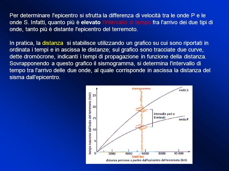 Per determinare l'epicentro si sfrutta la differenza di velocità tra le onde P e le onde S. Infatti, quanto più è elevato l'intervallo di tempo fra l'