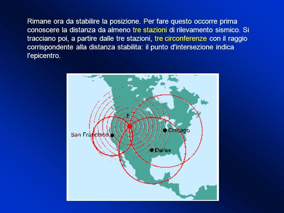 Rimane ora da stabilire la posizione. Per fare questo occorre prima conoscere la distanza da almeno tre stazioni di rilevamento sismico. Si tracciano
