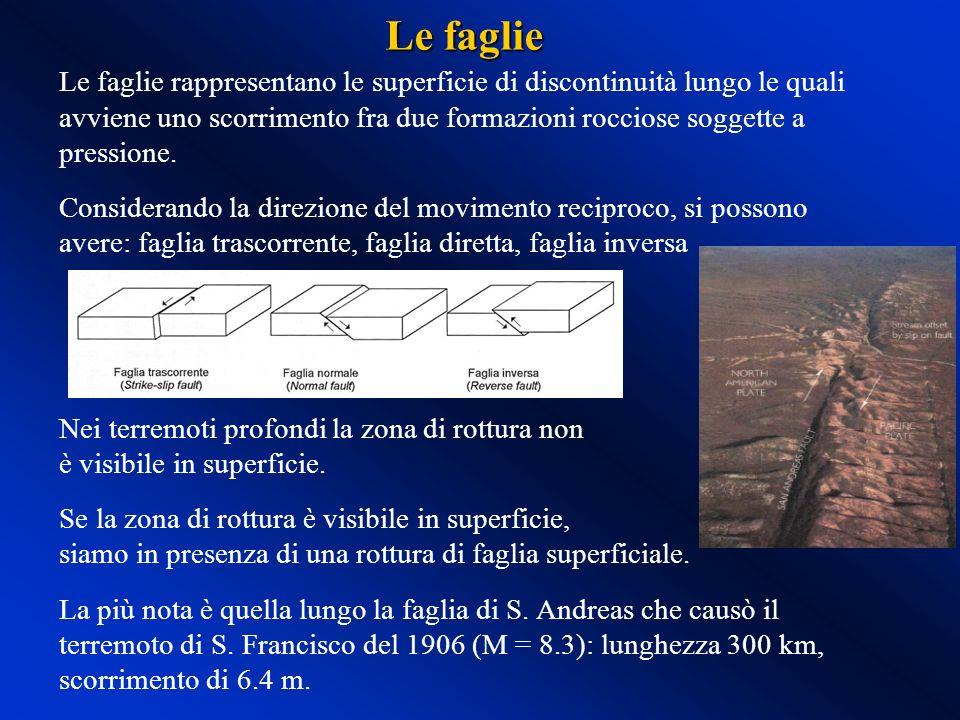 Le faglie rappresentano le superficie di discontinuità lungo le quali avviene uno scorrimento fra due formazioni rocciose soggette a pressione. Consid