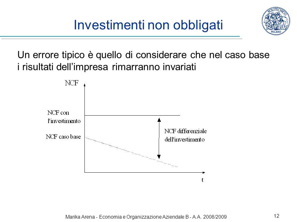 Marika Arena - Economia e Organizzazione Aziendale B - A.A. 2008/2009 12 Un errore tipico è quello di considerare che nel caso base i risultati dellim