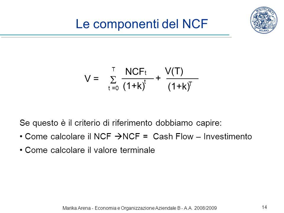 Marika Arena - Economia e Organizzazione Aziendale B - A.A. 2008/2009 14 Le componenti del NCF Se questo è il criterio di riferimento dobbiamo capire: