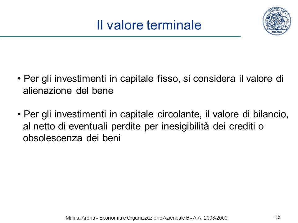 Marika Arena - Economia e Organizzazione Aziendale B - A.A. 2008/2009 15 Il valore terminale Per gli investimenti in capitale fisso, si considera il v