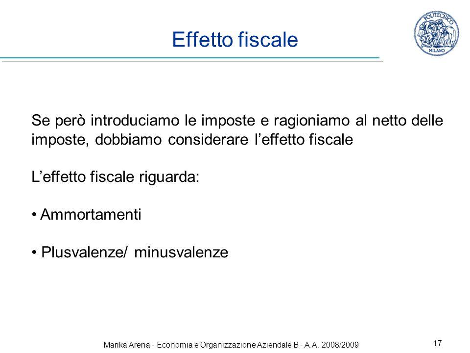 Marika Arena - Economia e Organizzazione Aziendale B - A.A. 2008/2009 17 Effetto fiscale Se però introduciamo le imposte e ragioniamo al netto delle i