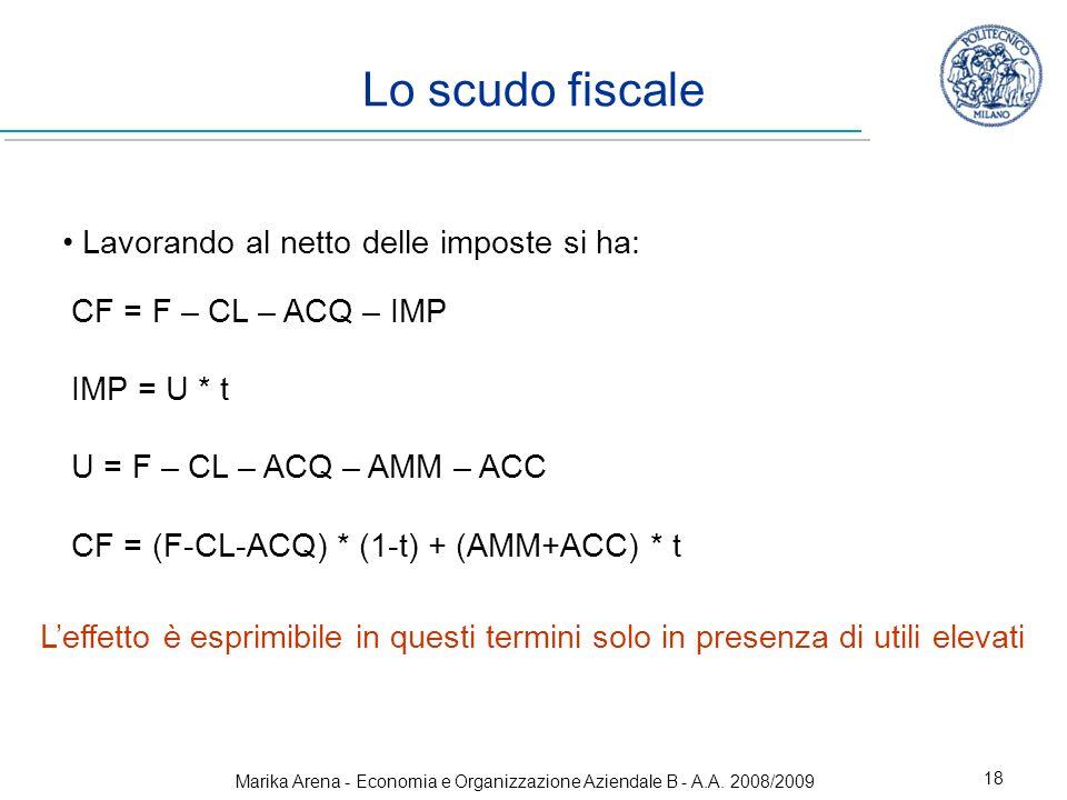 Marika Arena - Economia e Organizzazione Aziendale B - A.A. 2008/2009 18 Lo scudo fiscale CF = F – CL – ACQ – IMP IMP = U * t U = F – CL – ACQ – AMM –