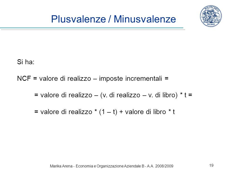 Marika Arena - Economia e Organizzazione Aziendale B - A.A. 2008/2009 19 Plusvalenze / Minusvalenze Si ha: NCF = valore di realizzo – imposte incremen