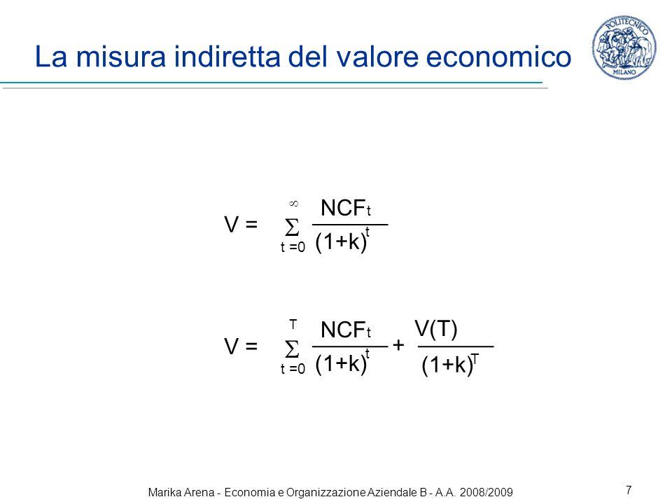 Marika Arena - Economia e Organizzazione Aziendale B - A.A. 2008/2009 7 La misura indiretta del valore economico ______ NCF t t (1+k) t =0 V = ______