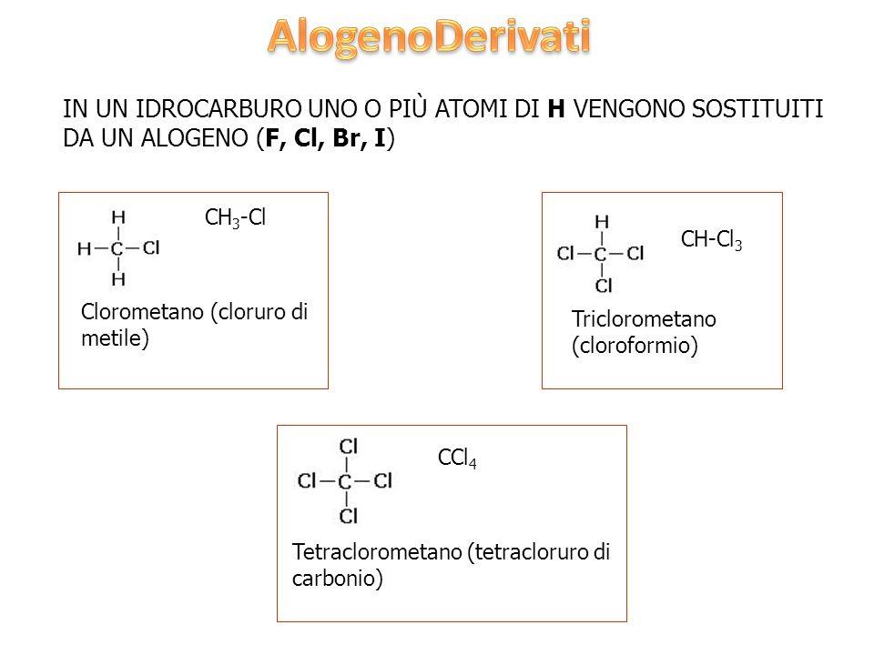 Clorofluorocarburi (CFC) CFCl 3 FREON Refrigeranti, propellenti per bombolette spray BUCO DELLOZONO
