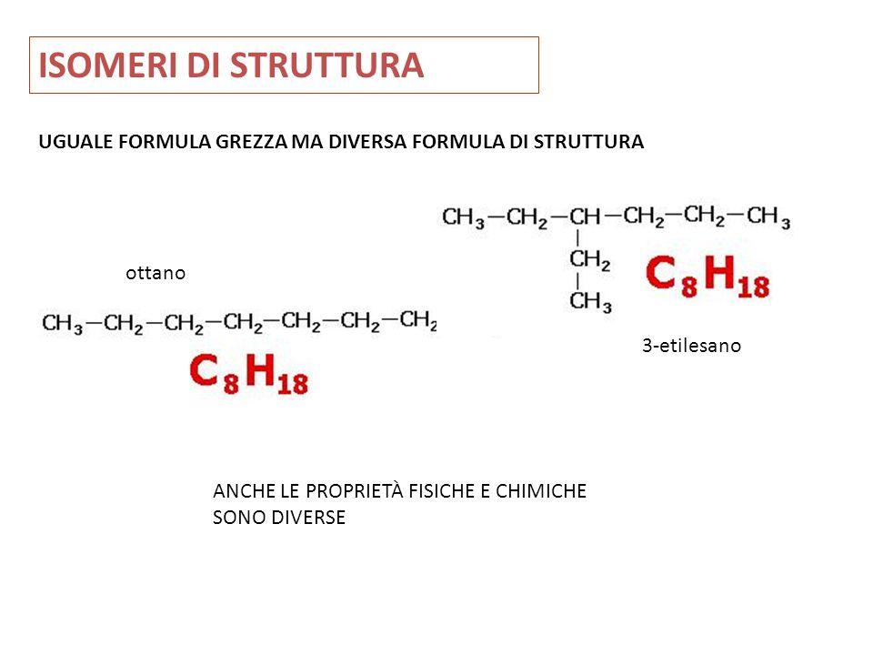 ISOMERI GEOMETRICI UGUALE FORMULA GREZZA MA DIVERSA DISPOSIZIONE GEOMETRICA DEI SOSTITUENTI (diversa simmetria) Le forme cis- e trans- richiedono la presenza almeno di un doppio legame fra C (rigido, le parti della molecola non possono ruotare sullasse del doppio legame)