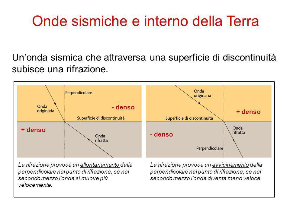 10 Unonda sismica che attraversa una superficie di discontinuità subisce una rifrazione. Onde sismiche e interno della Terra La rifrazione provoca un