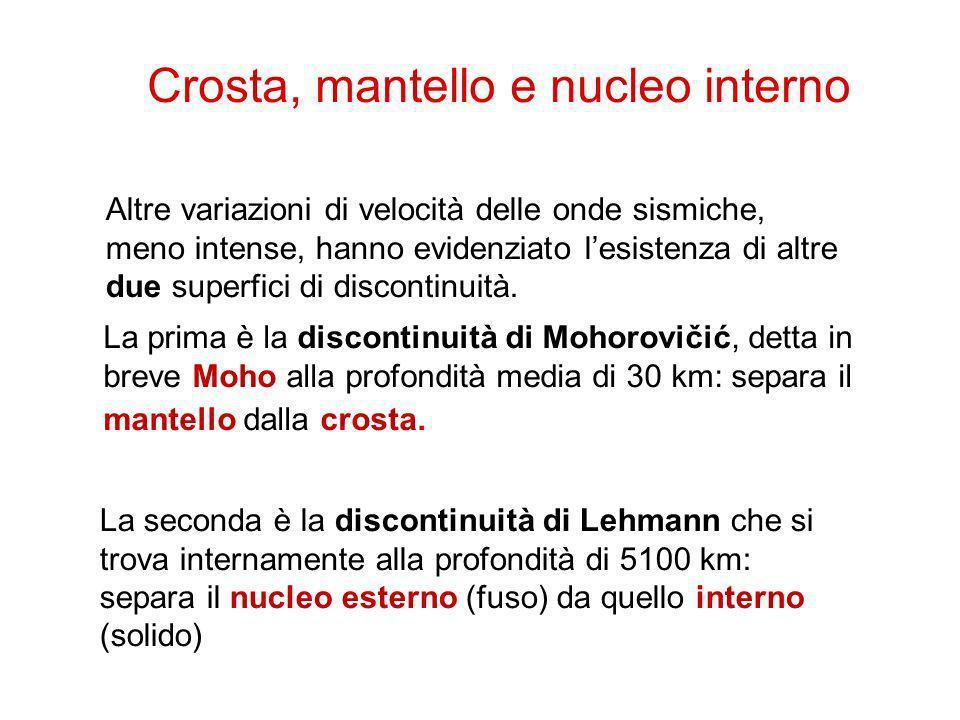 16 La prima è la discontinuità di Mohorovičić, detta in breve Moho alla profondità media di 30 km: separa il mantello dalla crosta. La seconda è la di