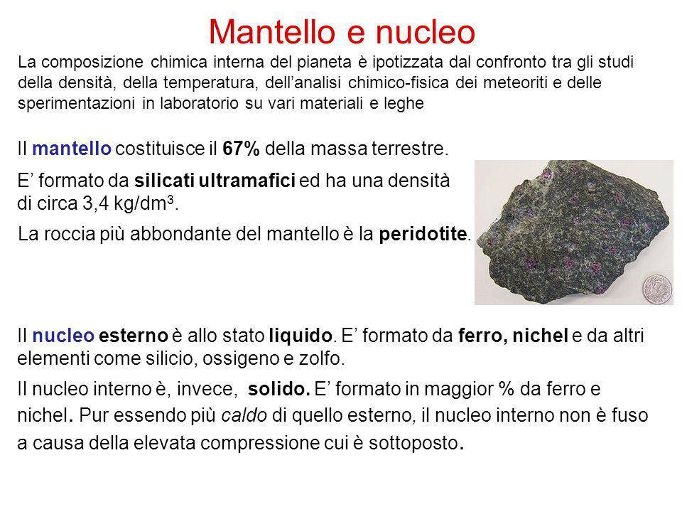 20 Il mantello costituisce il 67% della massa terrestre. La roccia più abbondante del mantello è la peridotite. E formato da silicati ultramafici ed h