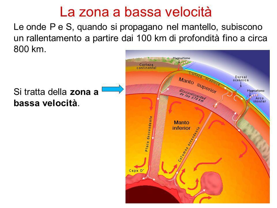 21 Le onde P e S, quando si propagano nel mantello, subiscono un rallentamento a partire dai 100 km di profondità fino a circa 800 km. Si tratta della