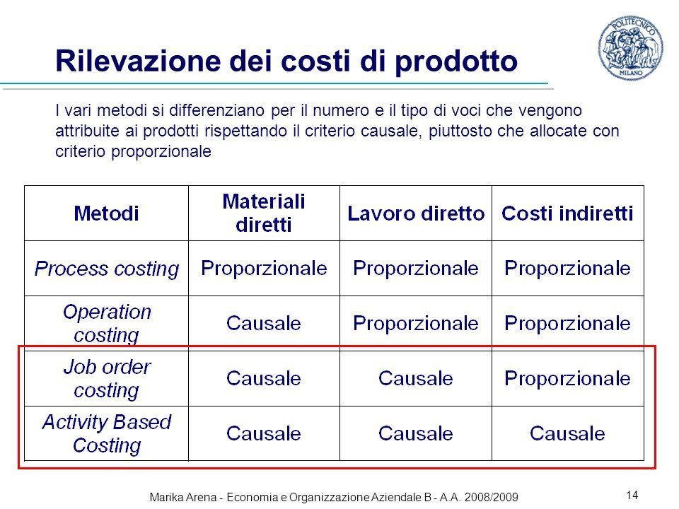 Marika Arena - Economia e Organizzazione Aziendale B - A.A. 2008/2009 14 Rilevazione dei costi di prodotto I vari metodi si differenziano per il numer