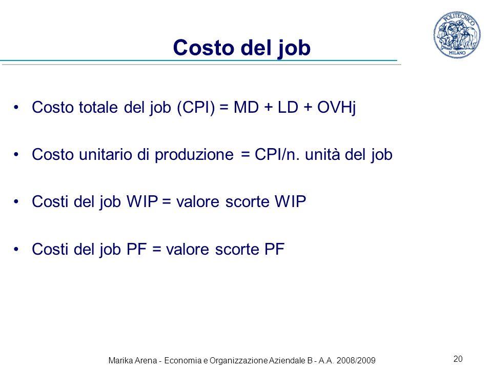 Marika Arena - Economia e Organizzazione Aziendale B - A.A. 2008/2009 20 Costo del job Costo totale del job (CPI) = MD + LD + OVHj Costo unitario di p