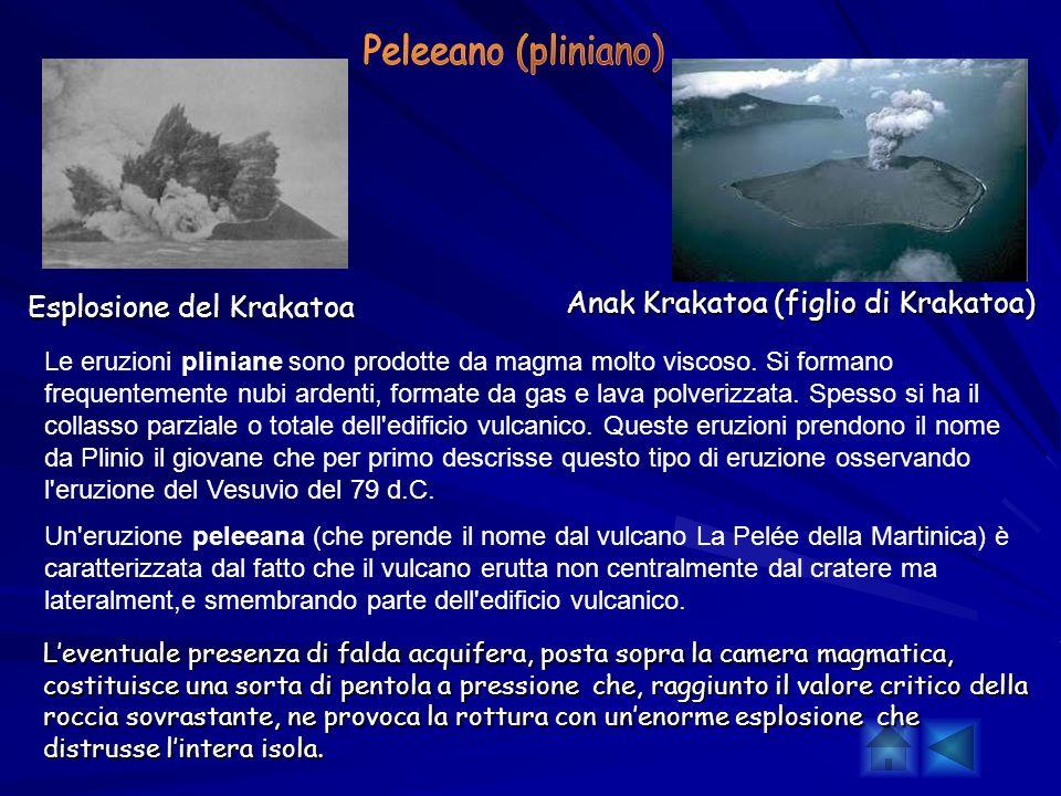 Esplosione del Krakatoa Anak Krakatoa (figlio di Krakatoa) Leventuale presenza di falda acquifera, posta sopra la camera magmatica, costituisce una so