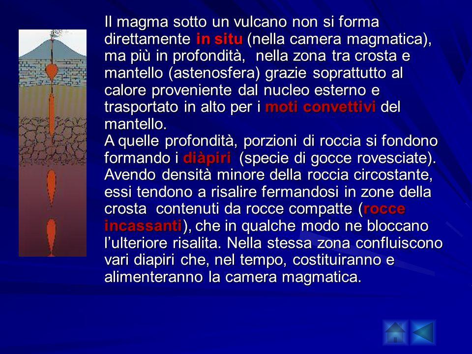 Il magma sotto un vulcano non si forma direttamente in situ (nella camera magmatica), ma più in profondità, nella zona tra crosta e mantello (astenosf