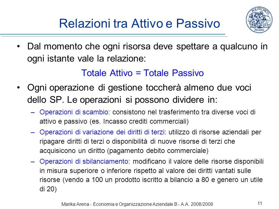 Marika Arena - Economia e Organizzazione Aziendale B - A.A. 2008/2009 11 Relazioni tra Attivo e Passivo Dal momento che ogni risorsa deve spettare a q