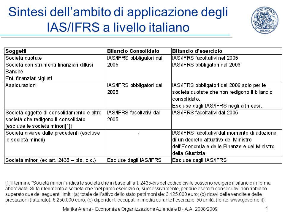 Marika Arena - Economia e Organizzazione Aziendale B - A.A. 2008/2009 4 Sintesi dellambito di applicazione degli IAS/IFRS a livello italiano [1]Il ter