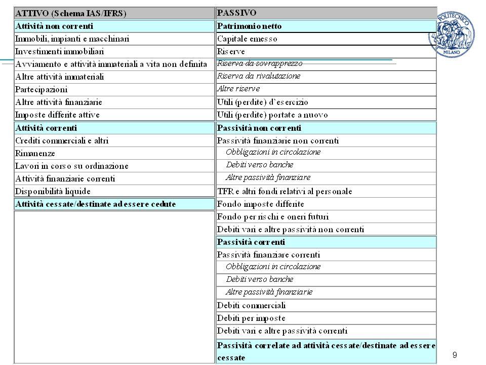 Marika Arena - Economia e Organizzazione Aziendale B - A.A. 2008/2009 9