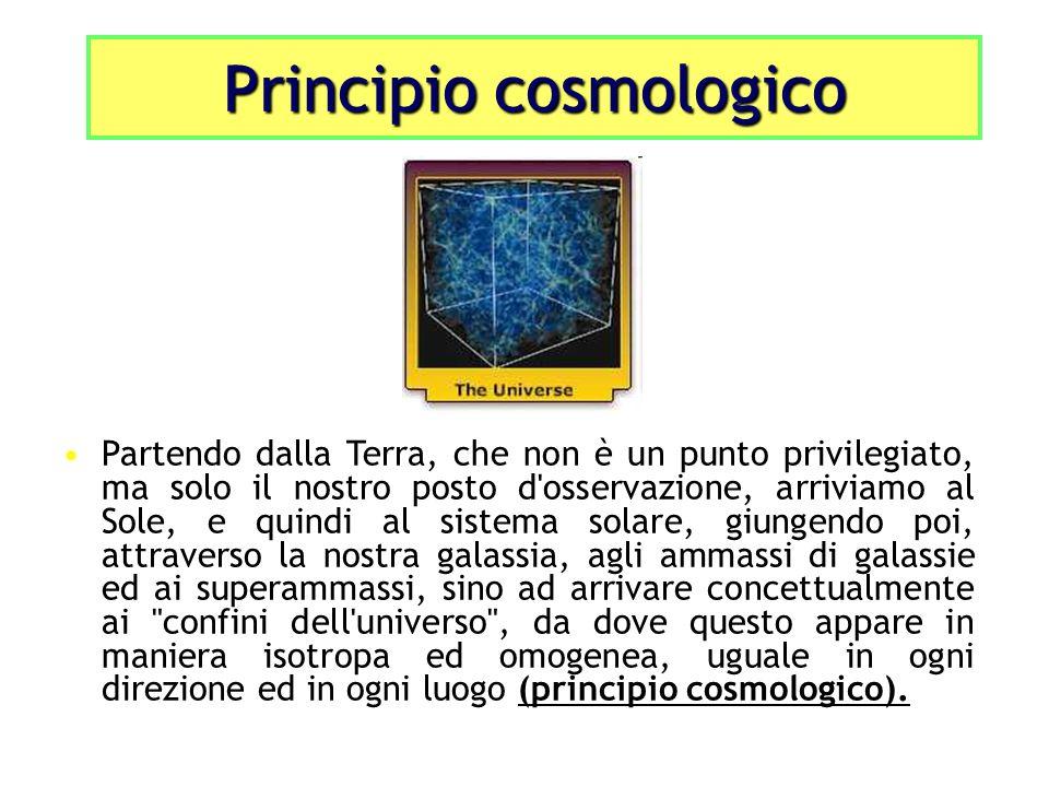 Principio cosmologico Partendo dalla Terra, che non è un punto privilegiato, ma solo il nostro posto d'osservazione, arriviamo al Sole, e quindi al si