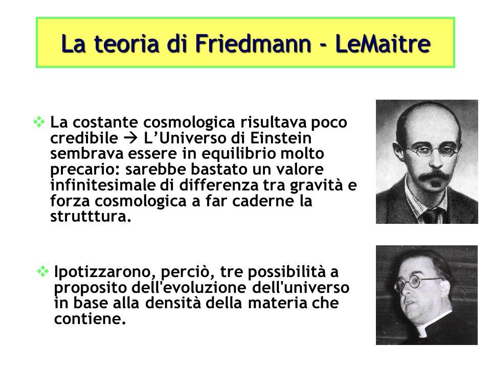 La teoria di Friedmann - LeMaitre Ipotizzarono, perciò, tre possibilità a proposito dell'evoluzione dell'universo in base alla densità della materia c