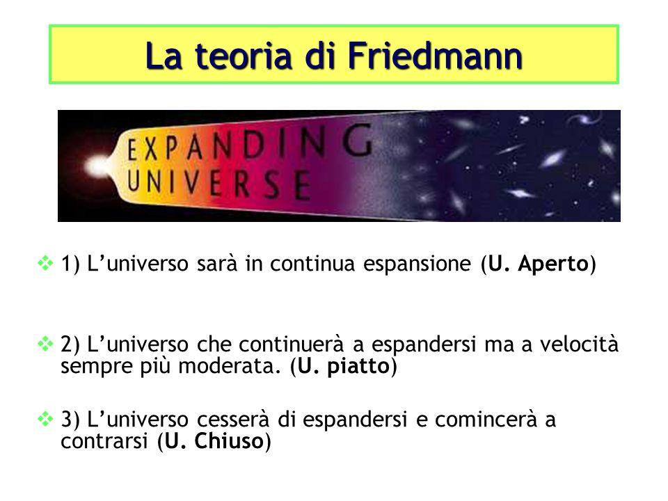 La teoria di Friedmann 1) Luniverso sarà in continua espansione (U. Aperto) 2) Luniverso che continuerà a espandersi ma a velocità sempre più moderata