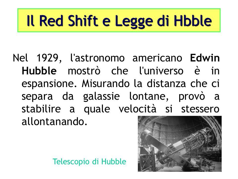 Nel 1929, l'astronomo americano Edwin Hubble mostrò che l'universo è in espansione. Misurando la distanza che ci separa da galassie lontane, provò a s