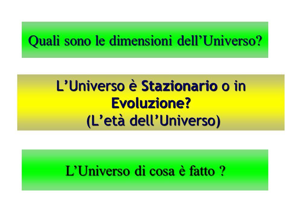 LUniverso è Stazionario o in Evoluzione? (Letà dellUniverso) Quali sono le dimensioni dellUniverso? LUniverso di cosa è fatto ?