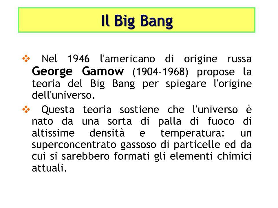 Nel 1946 l'americano di origine russa George Gamow (1904-1968) propose la teoria del Big Bang per spiegare l'origine dell'universo. Questa teoria sost