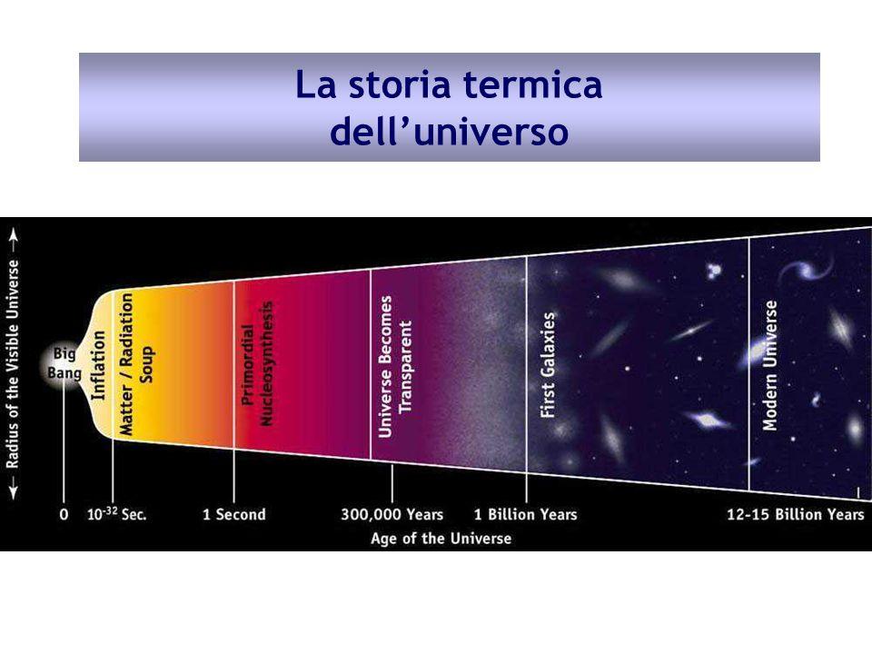 La storia termica delluniverso