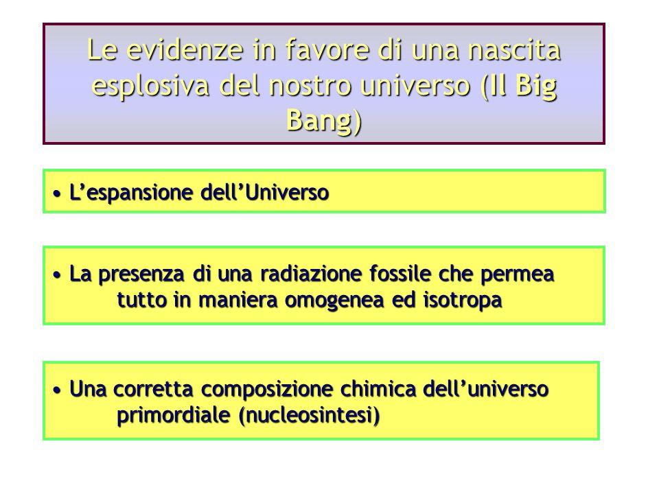 Le evidenze in favore di una nascita esplosiva del nostro universo (Il Big Bang) Lespansione dellUniverso Lespansione dellUniverso La presenza di una radiazione fossile che permea tutto in maniera omogenea ed isotropa La presenza di una radiazione fossile che permea tutto in maniera omogenea ed isotropa Una corretta composizione chimica delluniverso primordiale (nucleosintesi) Una corretta composizione chimica delluniverso primordiale (nucleosintesi)