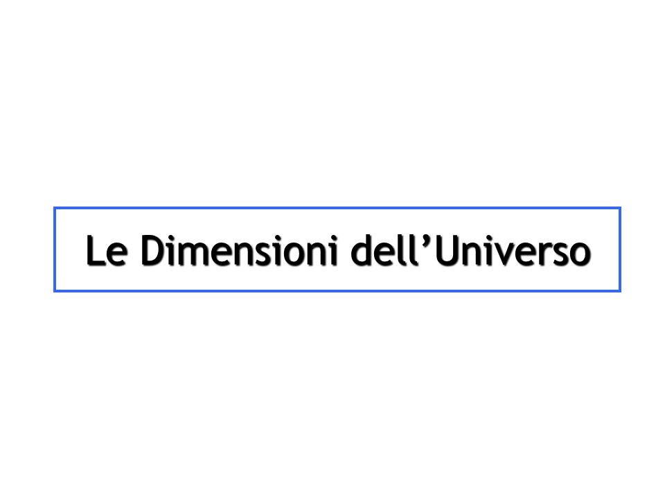 Le Dimensioni dellUniverso