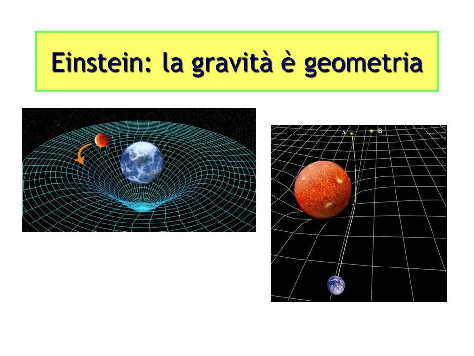 Einstein: la gravità è geometria la presenza di massa ed energia curva lo spazio-tempo