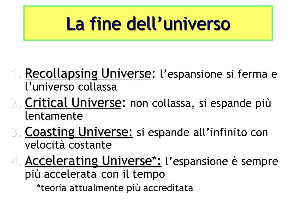 1.Recollapsing Universe 1.Recollapsing Universe: lespansione si ferma e luniverso collassa 2.Critical Universe 2.Critical Universe: non collassa, si e