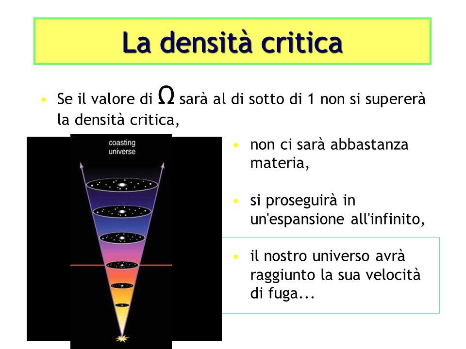La densità critica Se il valore di Ω sarà al di sotto di 1 non si supererà la densità critica, non ci sarà abbastanza materia, si proseguirà in un'esp