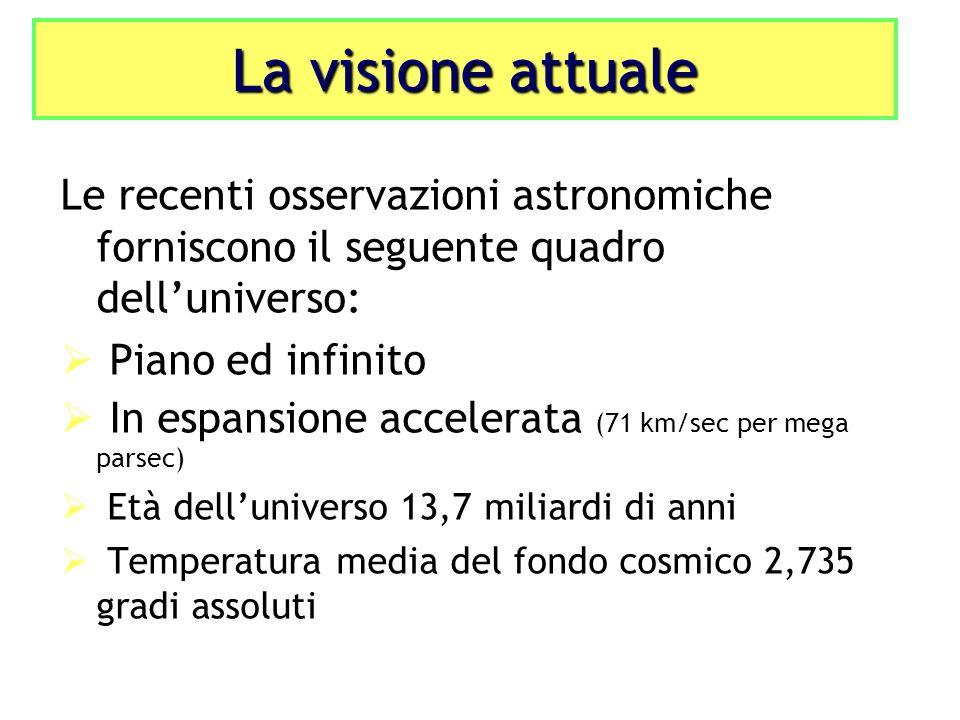 Le recenti osservazioni astronomiche forniscono il seguente quadro delluniverso: Piano ed infinito In espansione accelerata (71 km/sec per mega parsec) Età delluniverso 13,7 miliardi di anni Temperatura media del fondo cosmico 2,735 gradi assoluti La visione attuale