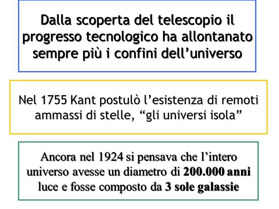 Nel 1755 Kant postulò lesistenza di remoti ammassi di stelle, gli universi isola Ancora nel 1924 si pensava che lintero universo avesse un diametro di 200.000 anni luce e fosse composto da 3 sole galassie Dalla scoperta del telescopio il progresso tecnologico ha allontanato sempre più i confini delluniverso