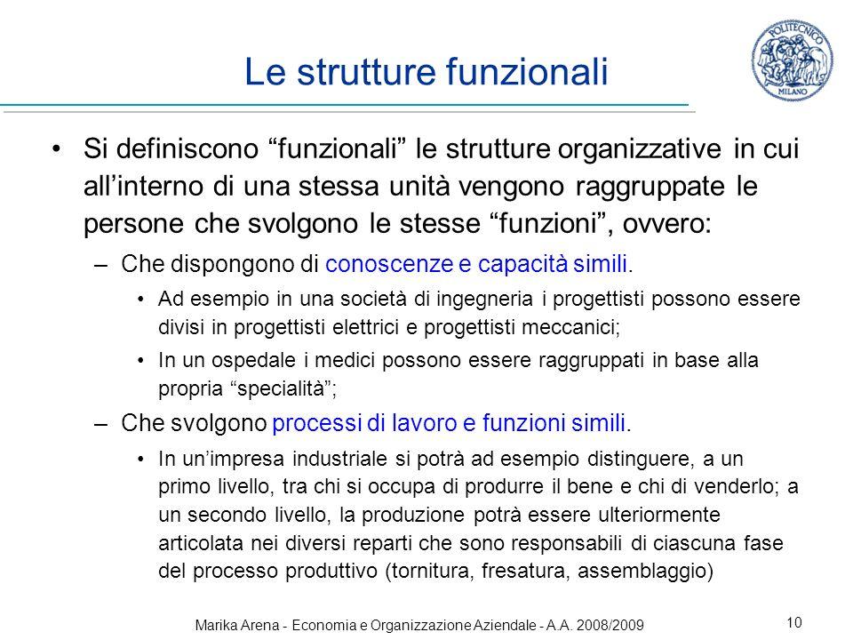 10 Le strutture funzionali Si definiscono funzionali le strutture organizzative in cui allinterno di una stessa unità vengono raggruppate le persone c