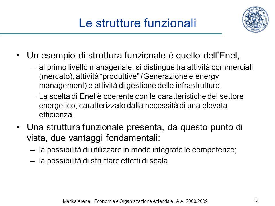 Marika Arena - Economia e Organizzazione Aziendale - A.A. 2008/2009 12 Un esempio di struttura funzionale è quello dellEnel, –al primo livello manager