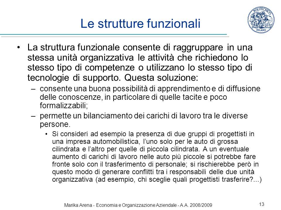 Marika Arena - Economia e Organizzazione Aziendale - A.A. 2008/2009 13 Le strutture funzionali La struttura funzionale consente di raggruppare in una