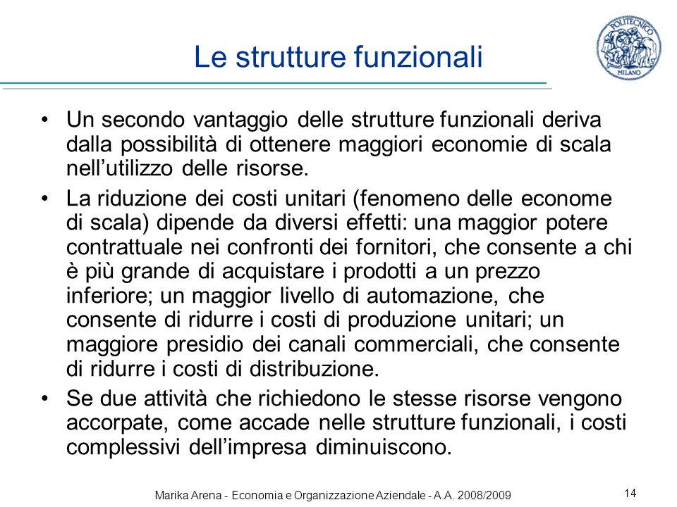Marika Arena - Economia e Organizzazione Aziendale - A.A. 2008/2009 14 Le strutture funzionali Un secondo vantaggio delle strutture funzionali deriva