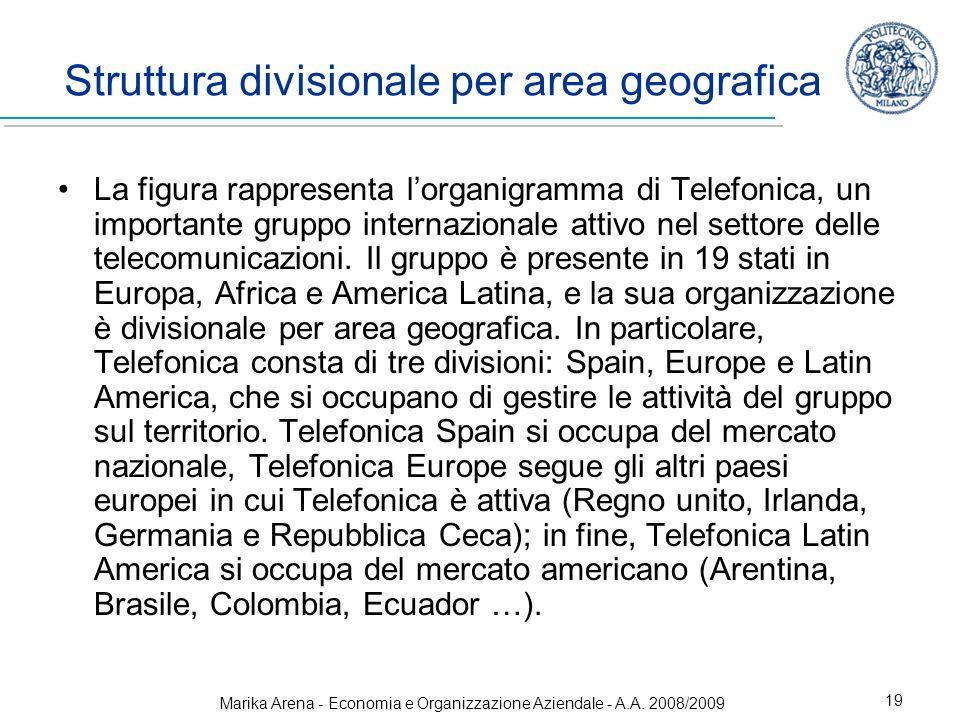 Marika Arena - Economia e Organizzazione Aziendale - A.A. 2008/2009 19 La figura rappresenta lorganigramma di Telefonica, un importante gruppo interna