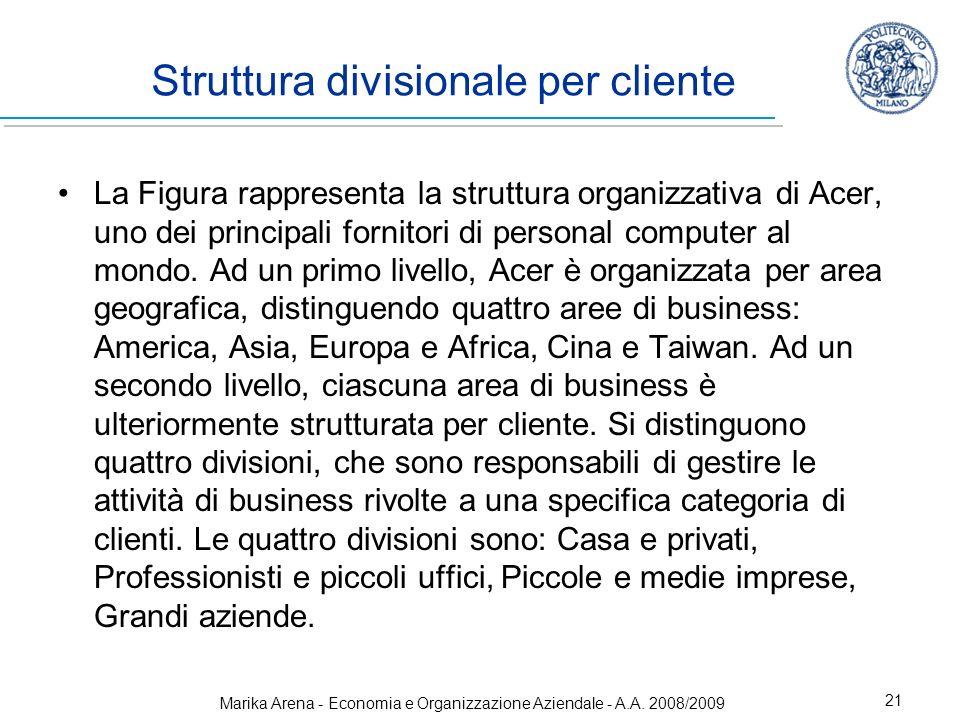 Marika Arena - Economia e Organizzazione Aziendale - A.A. 2008/2009 21 La Figura rappresenta la struttura organizzativa di Acer, uno dei principali fo