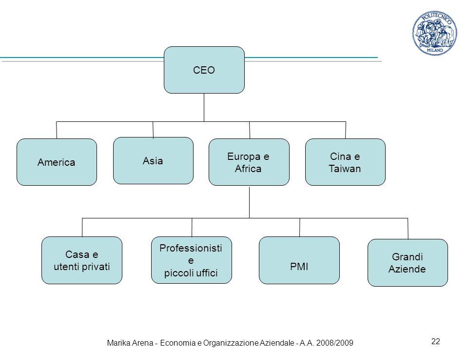 Marika Arena - Economia e Organizzazione Aziendale - A.A. 2008/2009 22 America Grandi Aziende CEO Asia Europa e Africa Casa e utenti privati Professio