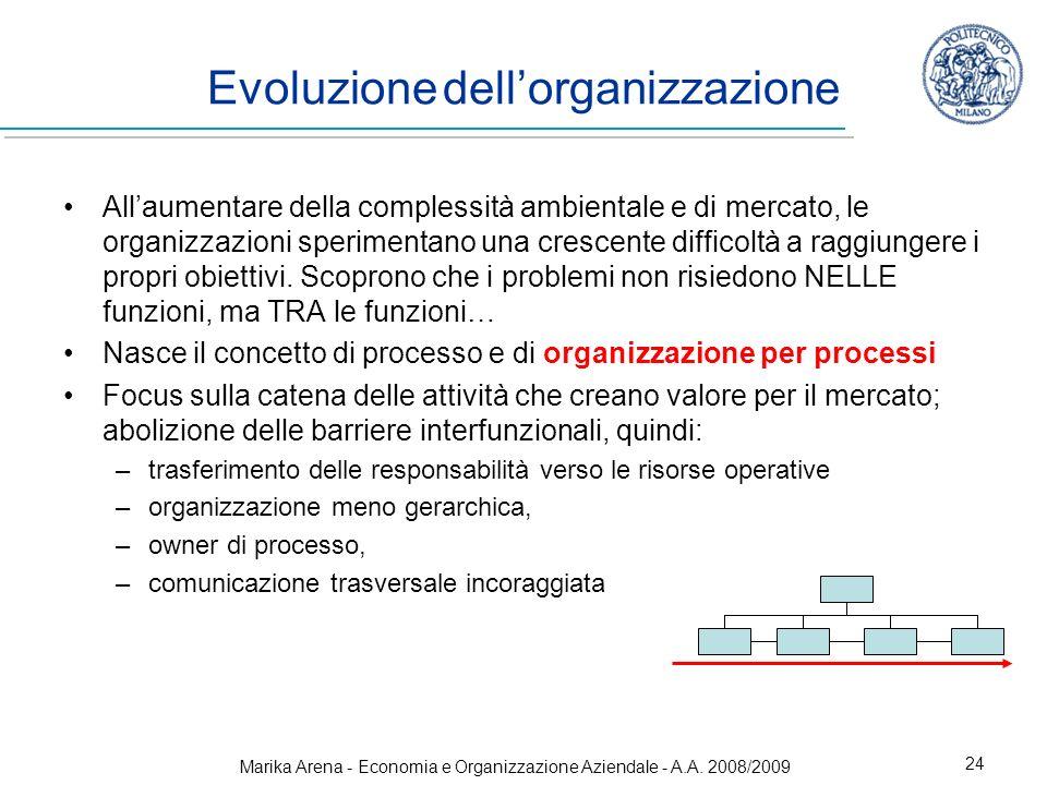 Marika Arena - Economia e Organizzazione Aziendale - A.A. 2008/2009 24 Evoluzione dellorganizzazione Allaumentare della complessità ambientale e di me