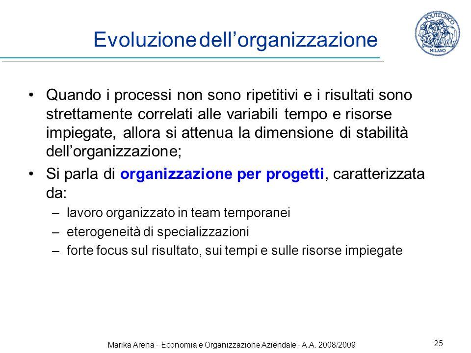 Marika Arena - Economia e Organizzazione Aziendale - A.A. 2008/2009 25 Evoluzione dellorganizzazione Quando i processi non sono ripetitivi e i risulta