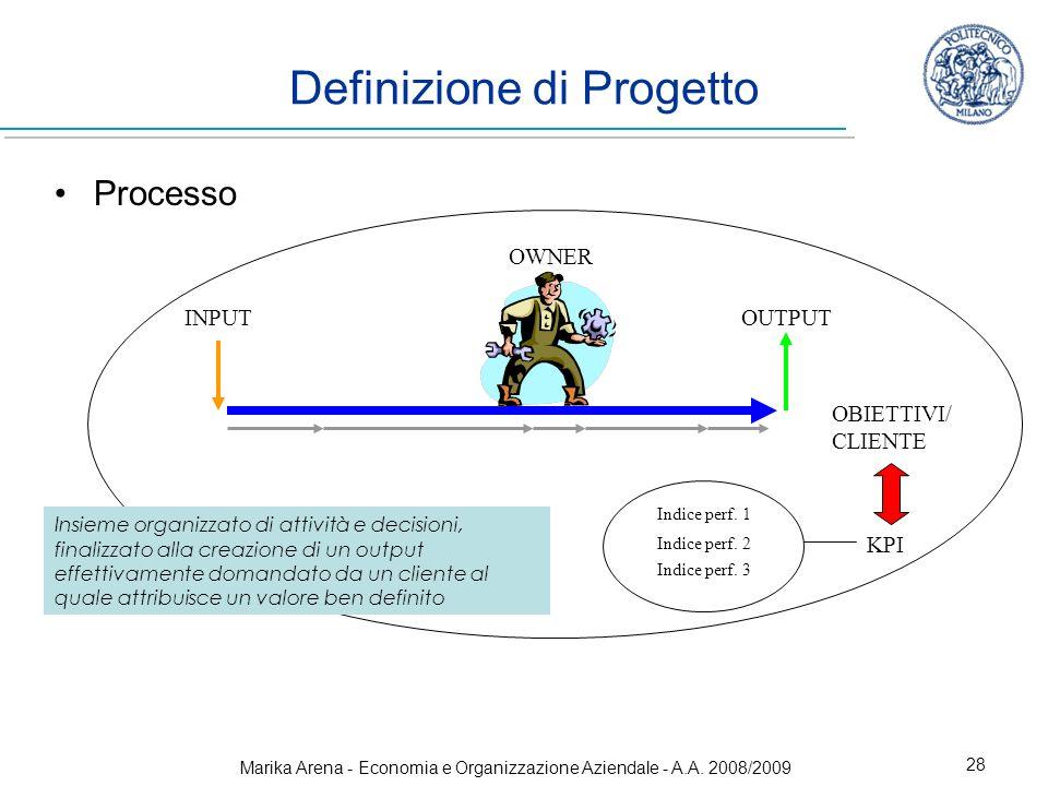 Marika Arena - Economia e Organizzazione Aziendale - A.A. 2008/2009 28 Definizione di Progetto Processo Indice perf. 1 Indice perf. 2 Indice perf. 3 K