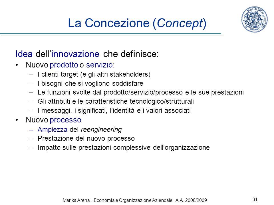 Marika Arena - Economia e Organizzazione Aziendale - A.A. 2008/2009 31 La Concezione (Concept) Idea dellinnovazione che definisce: Nuovo prodotto o se