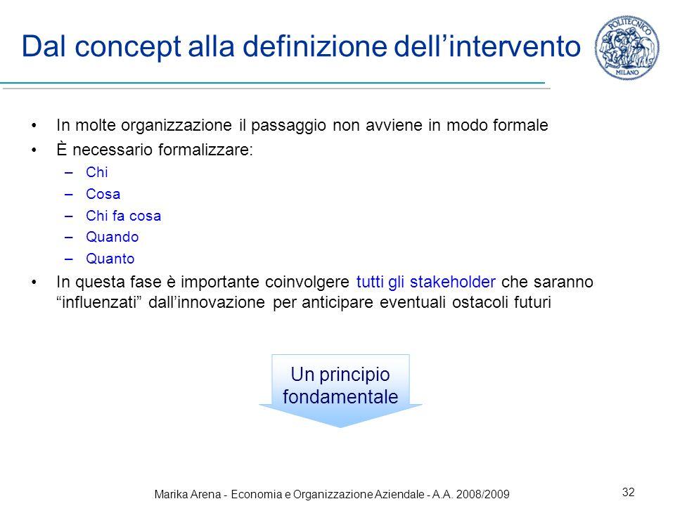 Marika Arena - Economia e Organizzazione Aziendale - A.A. 2008/2009 32 Dal concept alla definizione dellintervento In molte organizzazione il passaggi
