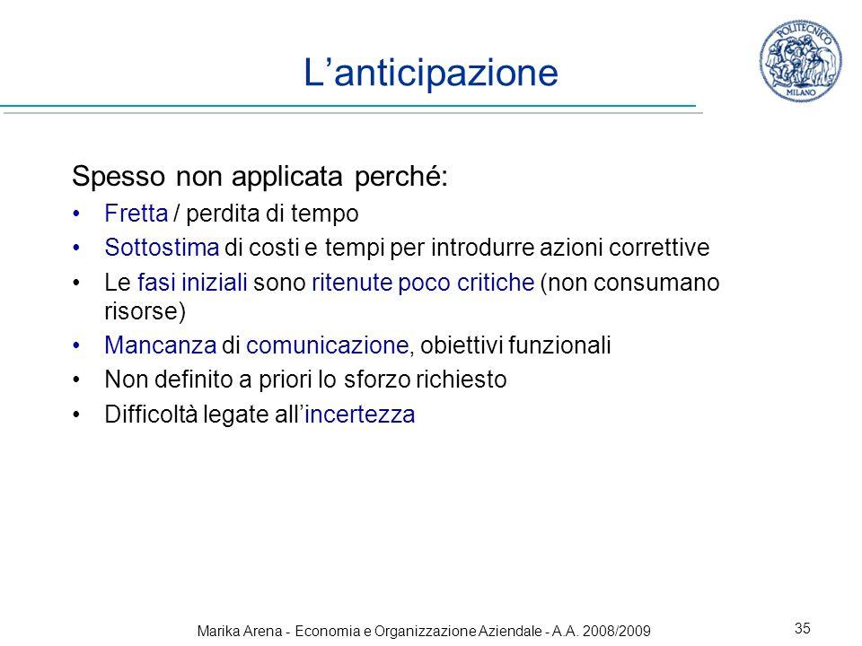 Marika Arena - Economia e Organizzazione Aziendale - A.A. 2008/2009 35 Lanticipazione Spesso non applicata perché: Fretta / perdita di tempo Sottostim